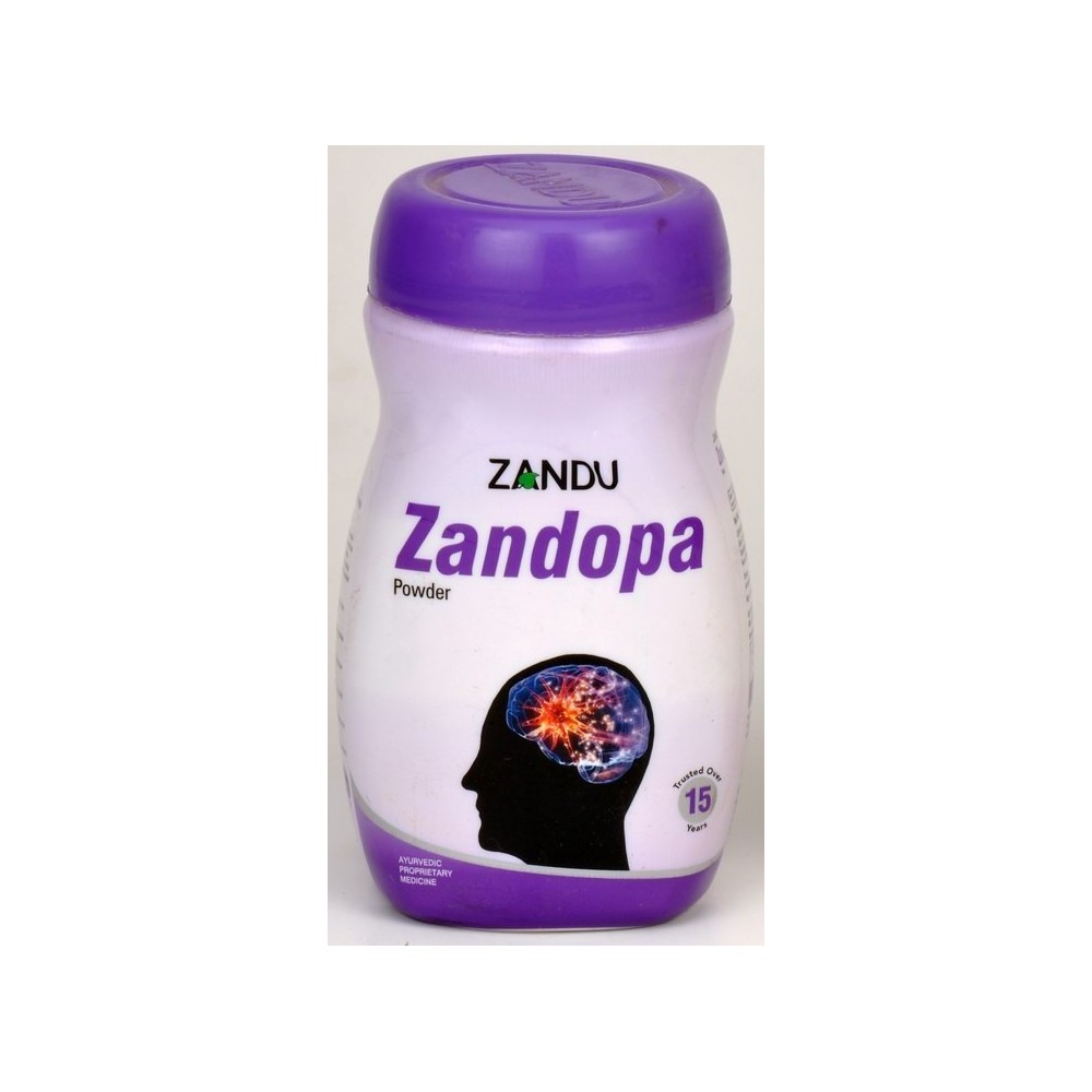 zandu stock price